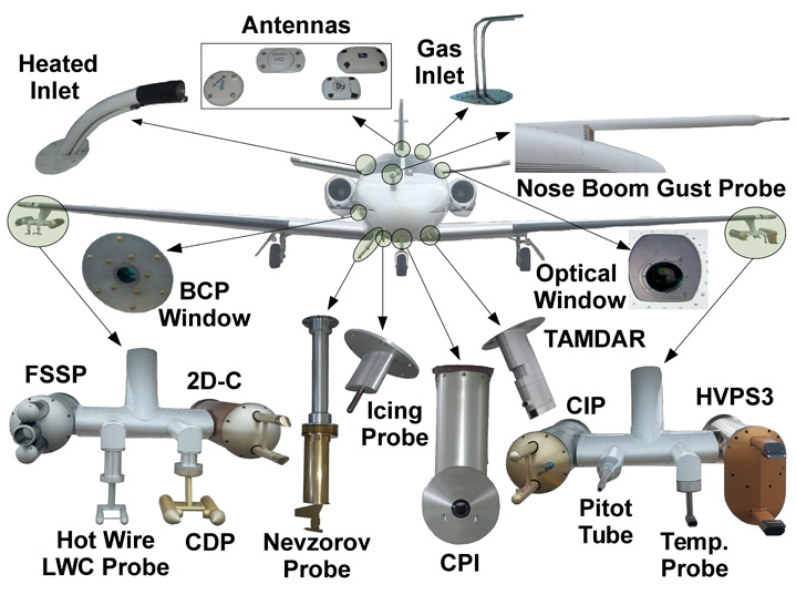 citation II instruments