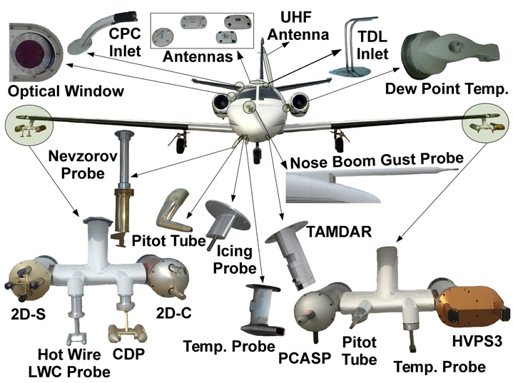 citation II Fall instruments